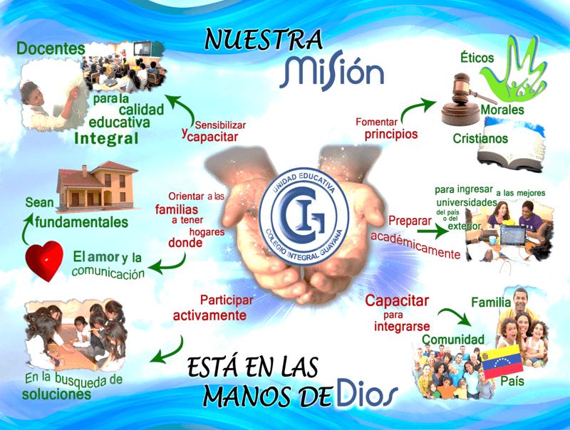 mision en mapa mental